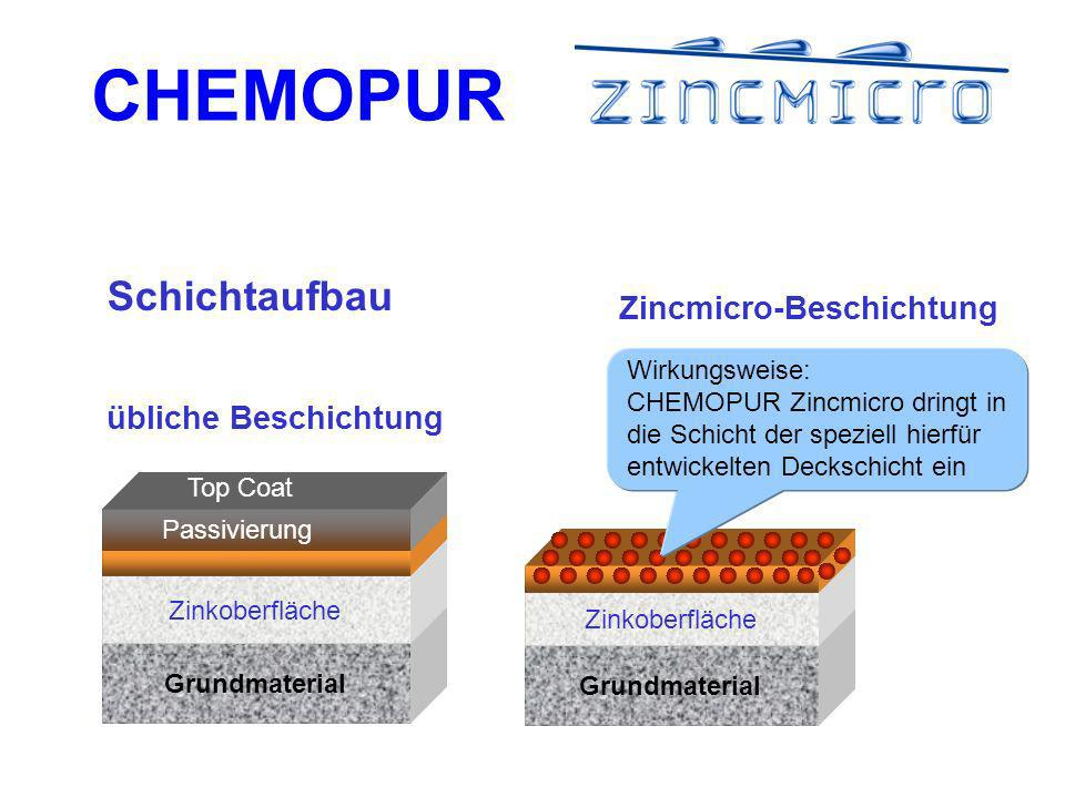 Schichtaufbau Zincmicro-Beschichtung übliche Beschichtung