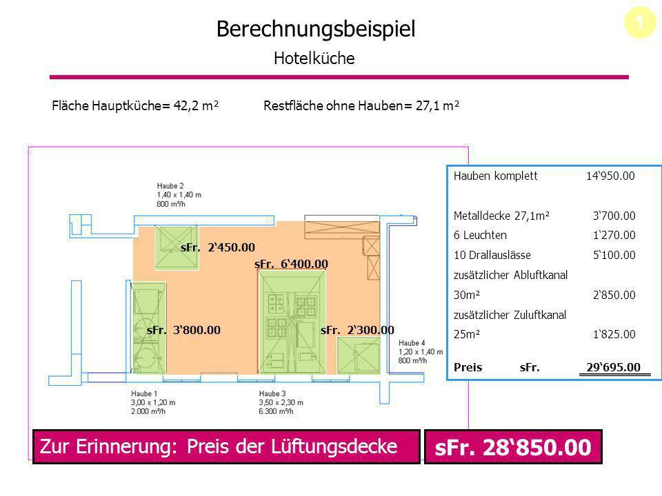 Restfläche ohne Hauben= 27,1 m²