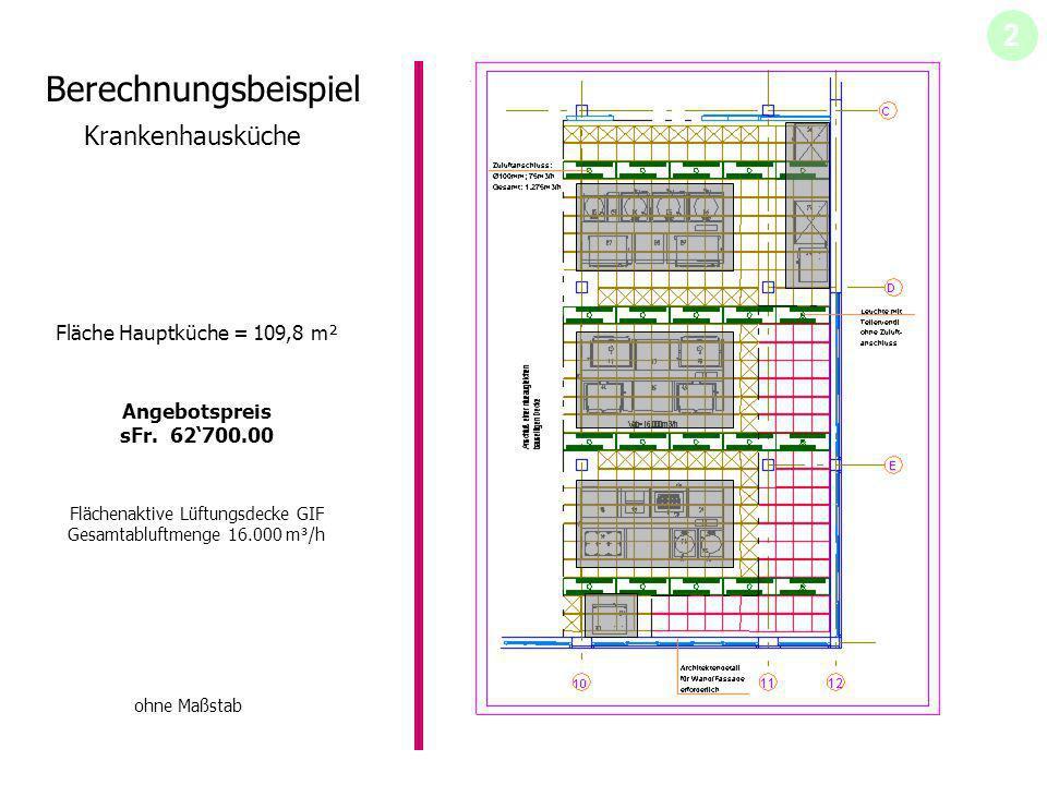 Flächenaktive Lüftungsdecke GIF Gesamtabluftmenge 16.000 m³/h