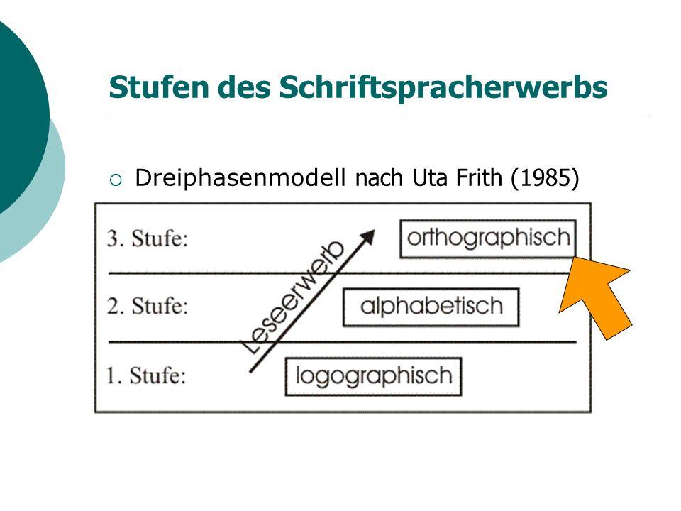 Stufen des Schriftspracherwerbs