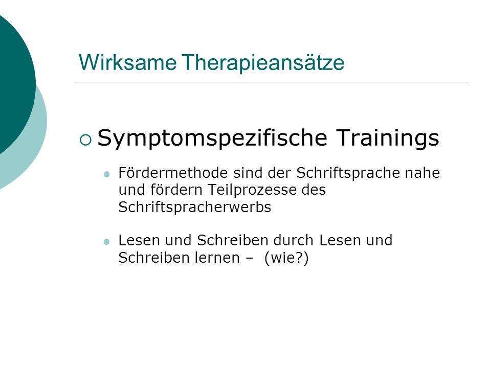 Wirksame Therapieansätze