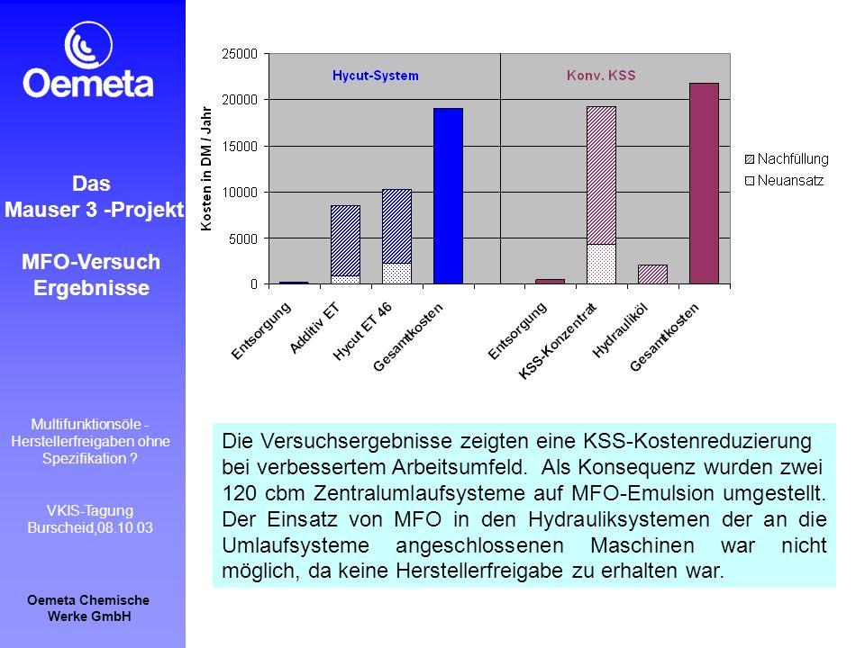 Das Mauser 3 -Projekt. MFO-Versuch. Ergebnisse. Die Versuchsergebnisse zeigten eine KSS-Kostenreduzierung.