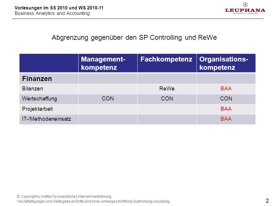 Abgrenzung gegenüber den SP Controlling und ReWe Management-kompetenz