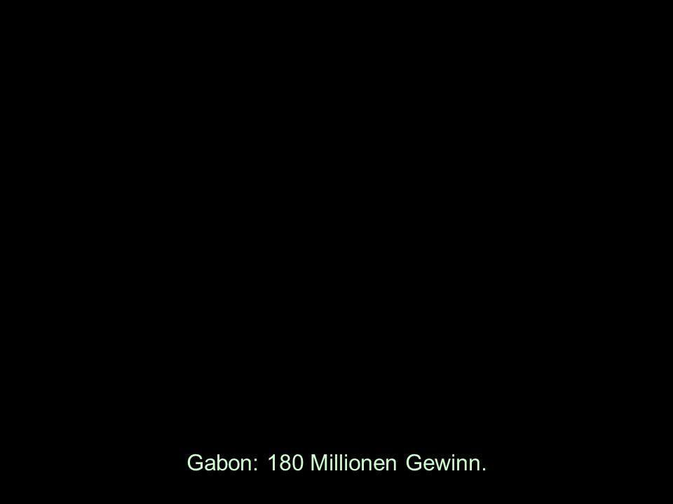 Gabon: 180 Millionen Gewinn.