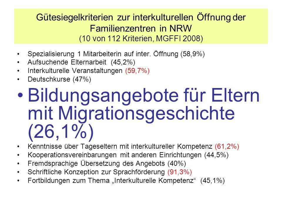 Bildungsangebote für Eltern mit Migrationsgeschichte (26,1%)