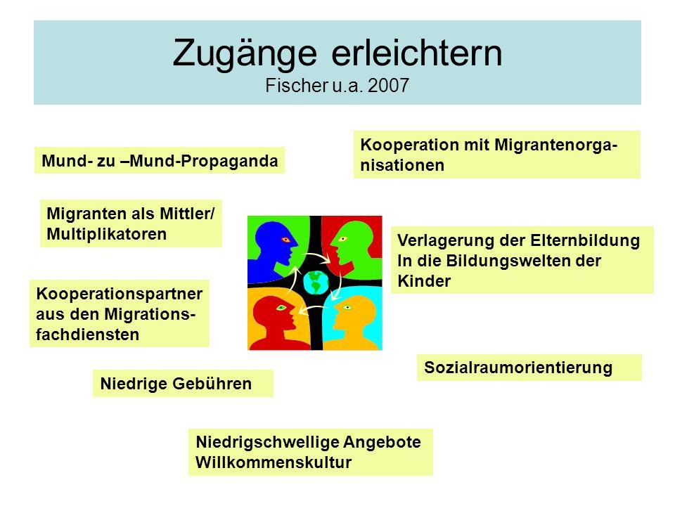 Zugänge erleichtern Fischer u.a. 2007