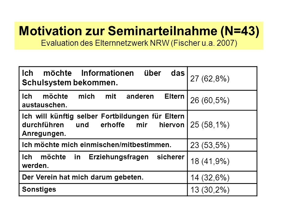 Motivation zur Seminarteilnahme (N=43)