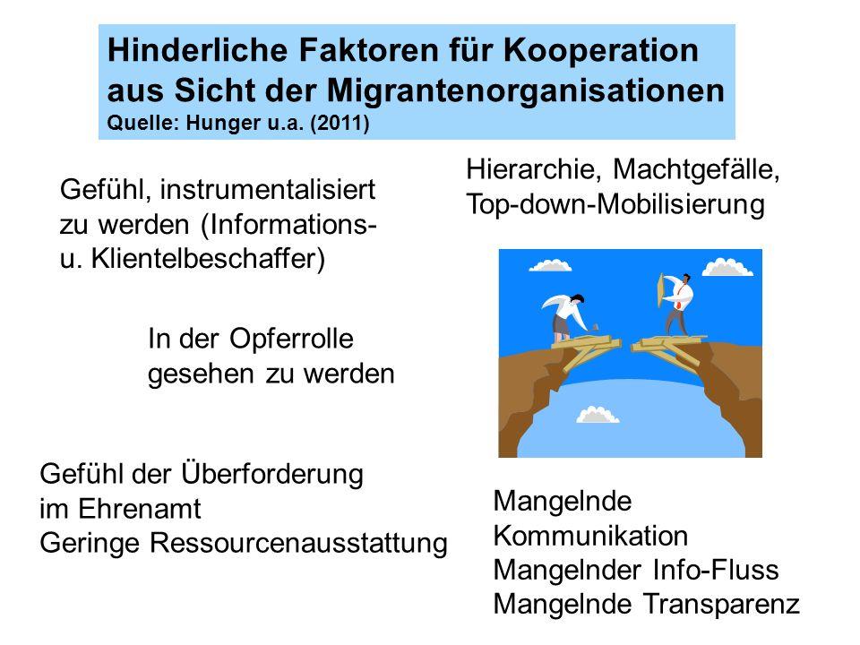 Hinderliche Faktoren für Kooperation