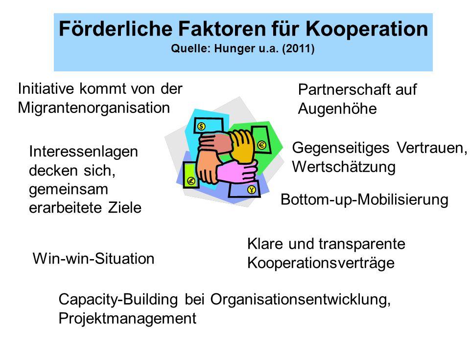 Förderliche Faktoren für Kooperation