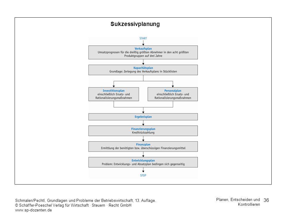 SukzessivplanungSchmalen/Pechtl, Grundlagen und Probleme der Betriebswirtschaft, 13. Auflage.