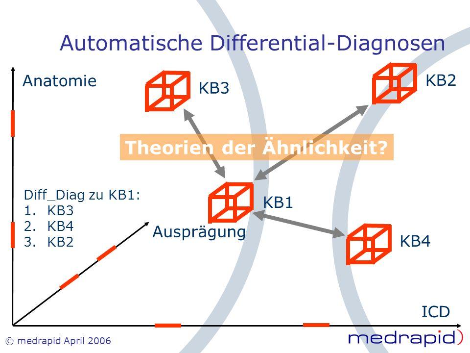 Automatische Differential-Diagnosen