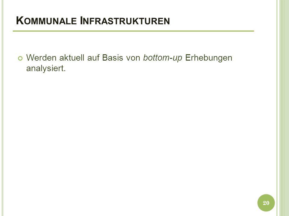 Kommunale Infrastrukturen