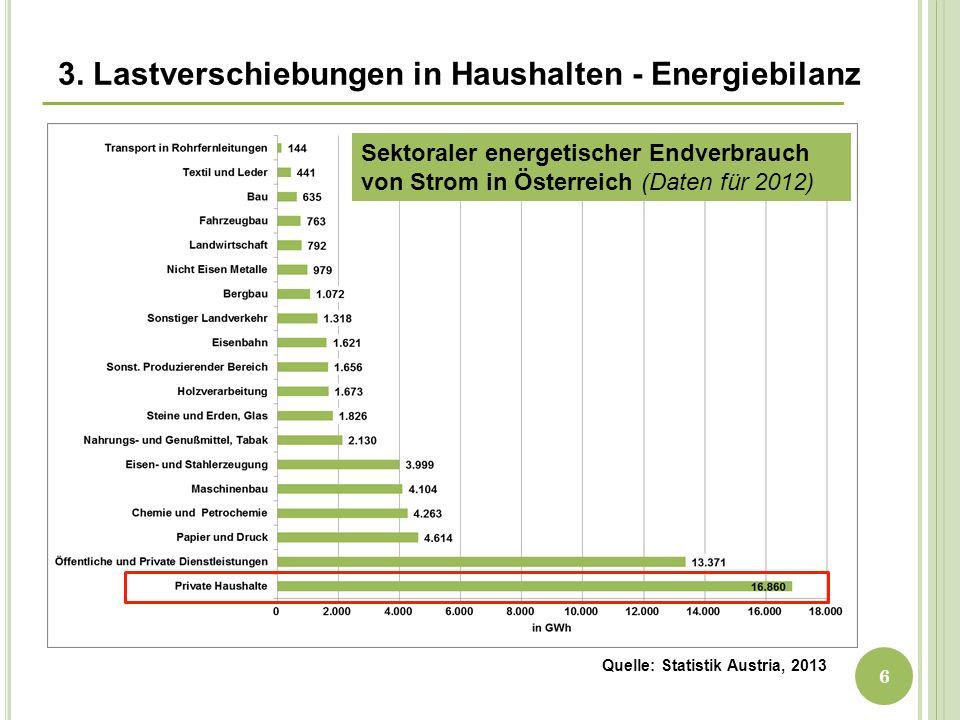 3. Lastverschiebungen in Haushalten - Energiebilanz
