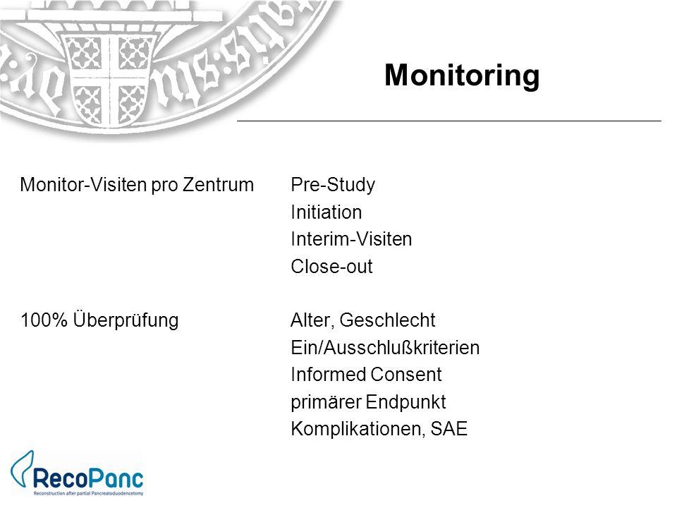 Monitoring Monitor-Visiten pro Zentrum Pre-Study Initiation