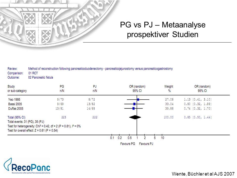 PG vs PJ – Metaanalyse prospektiver Studien
