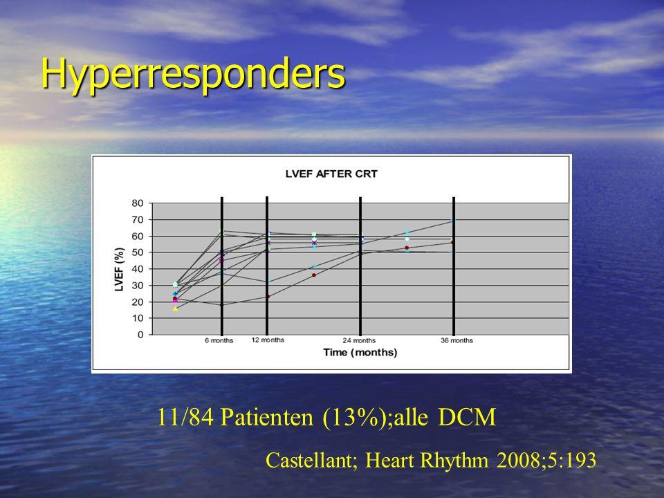 Hyperresponders 11/84 Patienten (13%);alle DCM