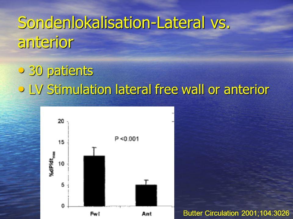 Sondenlokalisation-Lateral vs. anterior
