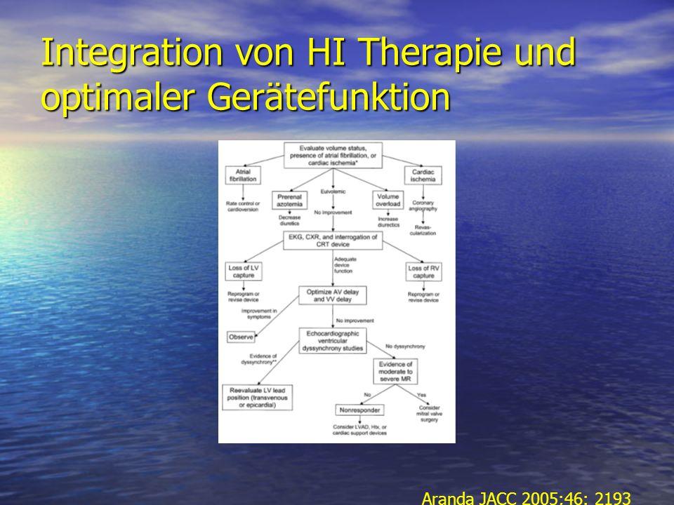 Integration von HI Therapie und optimaler Gerätefunktion