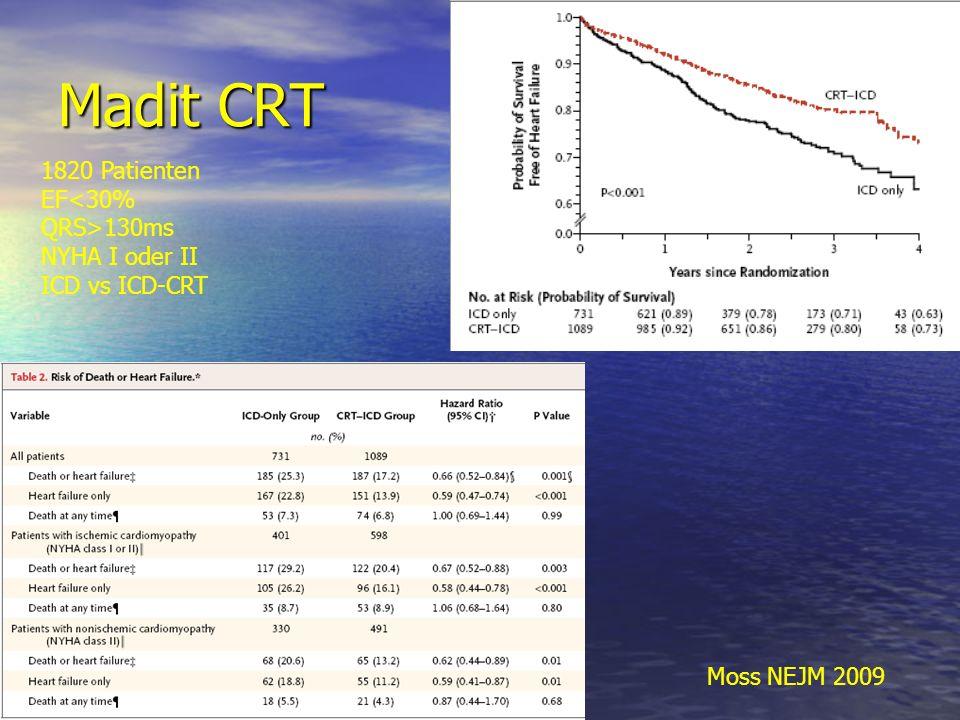Madit CRT 1820 Patienten EF<30% QRS>130ms NYHA I oder II