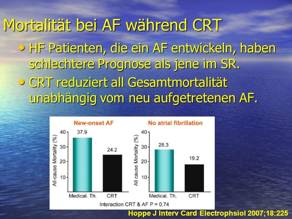 Mortalität bei AF während CRT