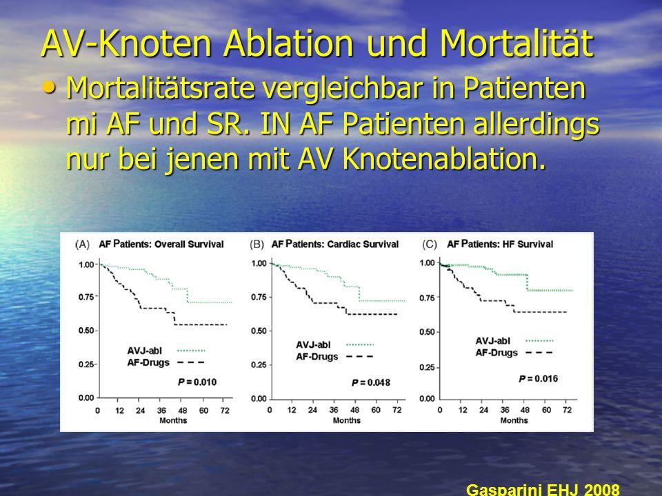 AV-Knoten Ablation und Mortalität