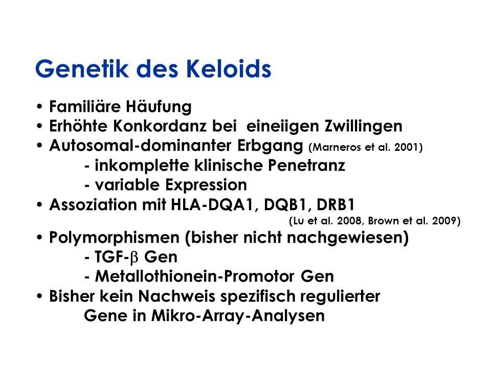 Genetik des Keloids Familiäre Häufung