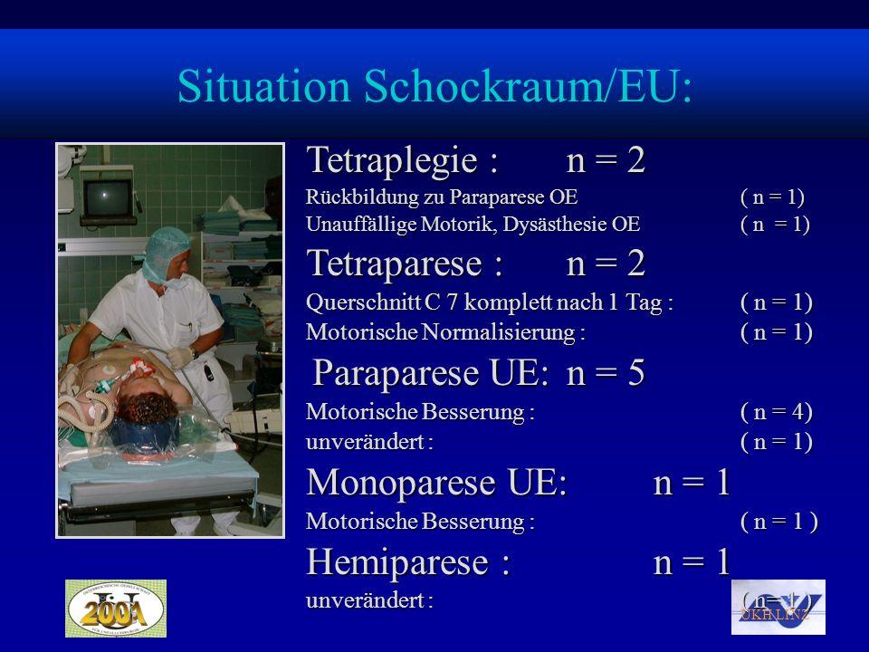 Situation Schockraum/EU: