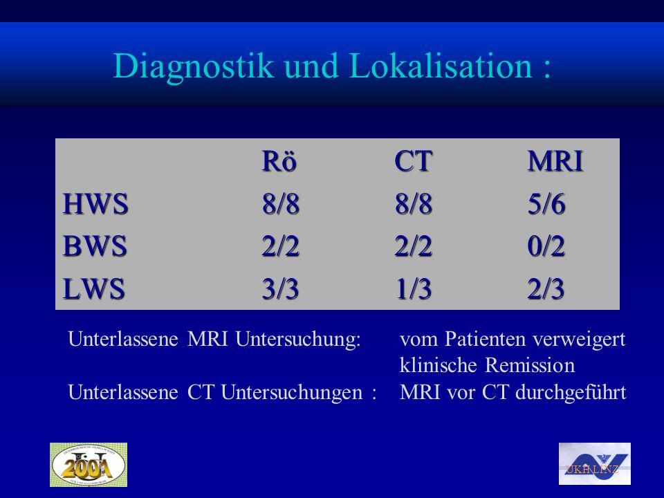 Diagnostik und Lokalisation :