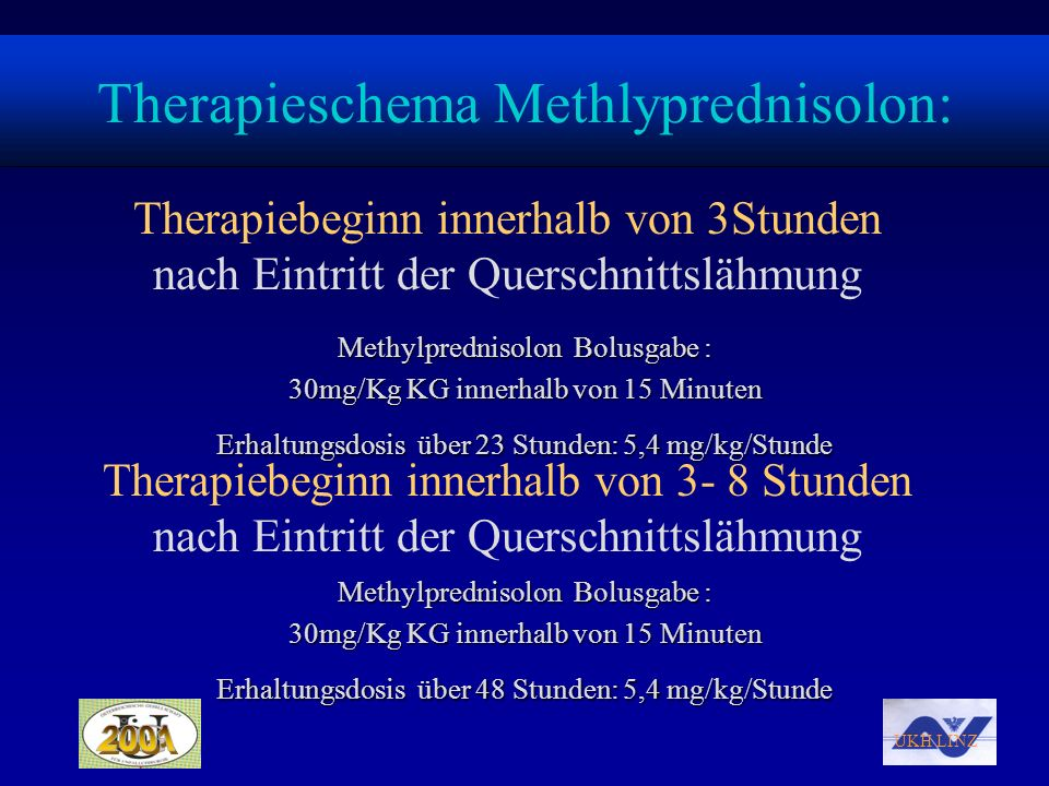 Therapieschema Methlyprednisolon: