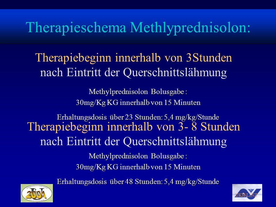 Therapieschema Methlyprednisolon: