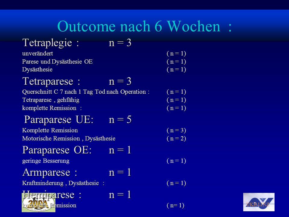 Outcome nach 6 Wochen : Tetraplegie : n = 3 Tetraparese : n = 3