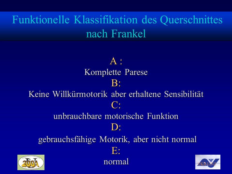 Funktionelle Klassifikation des Querschnittes nach Frankel