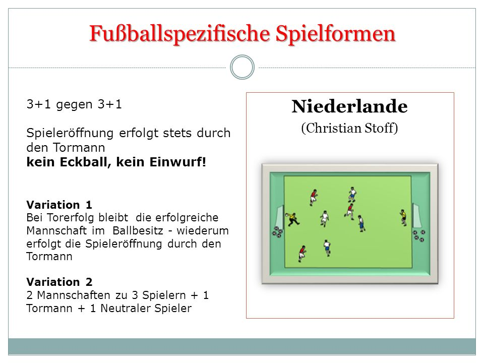 Fußballspezifische Spielformen