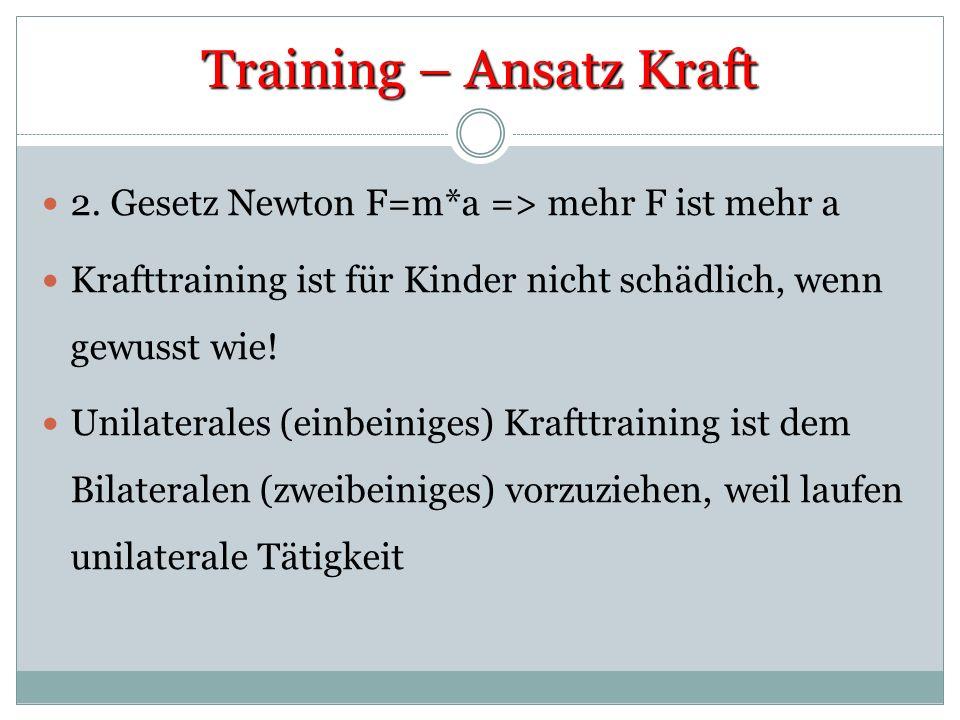 Training – Ansatz Kraft