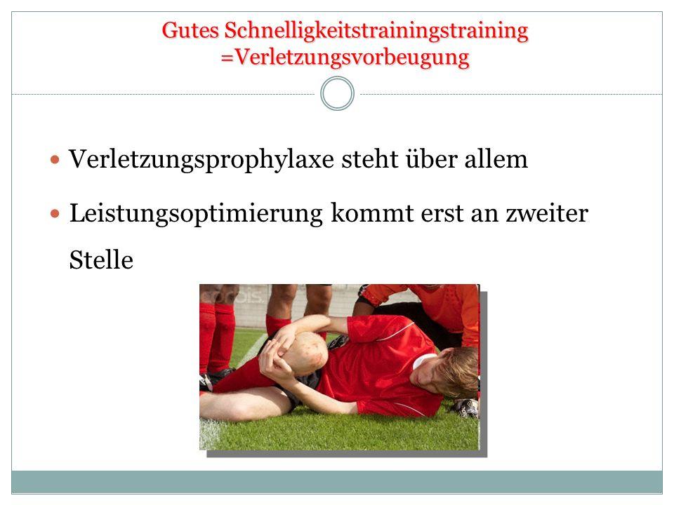 Gutes Schnelligkeitstrainingstraining =Verletzungsvorbeugung