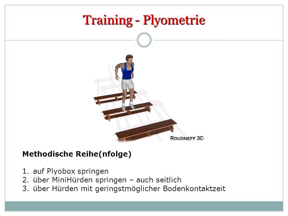 Training - Plyometrie Methodische Reihe(nfolge) auf Plyobox springen