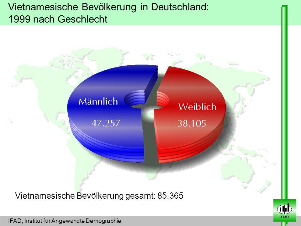 Vietnamesische Bevölkerung in Deutschland: 1999 nach Geschlecht