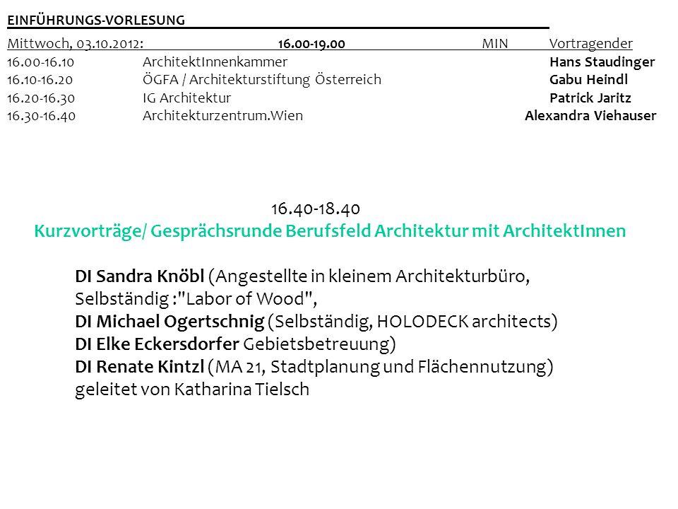 Kurzvorträge/ Gesprächsrunde Berufsfeld Architektur mit ArchitektInnen