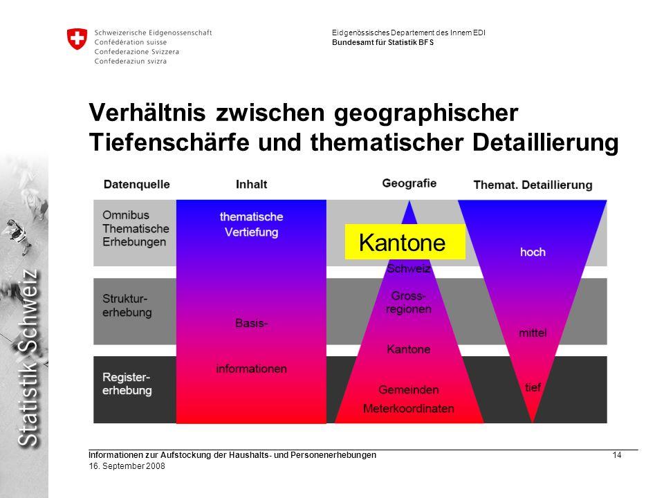 Verhältnis zwischen geographischer Tiefenschärfe und thematischer Detaillierung