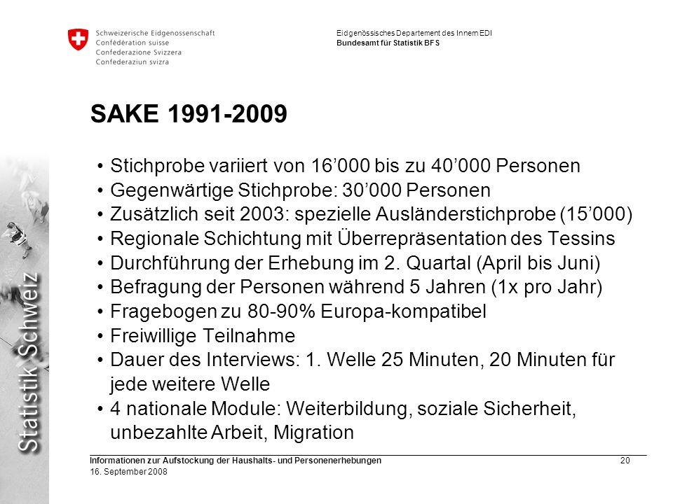 SAKE 1991-2009 Stichprobe variiert von 16'000 bis zu 40'000 Personen