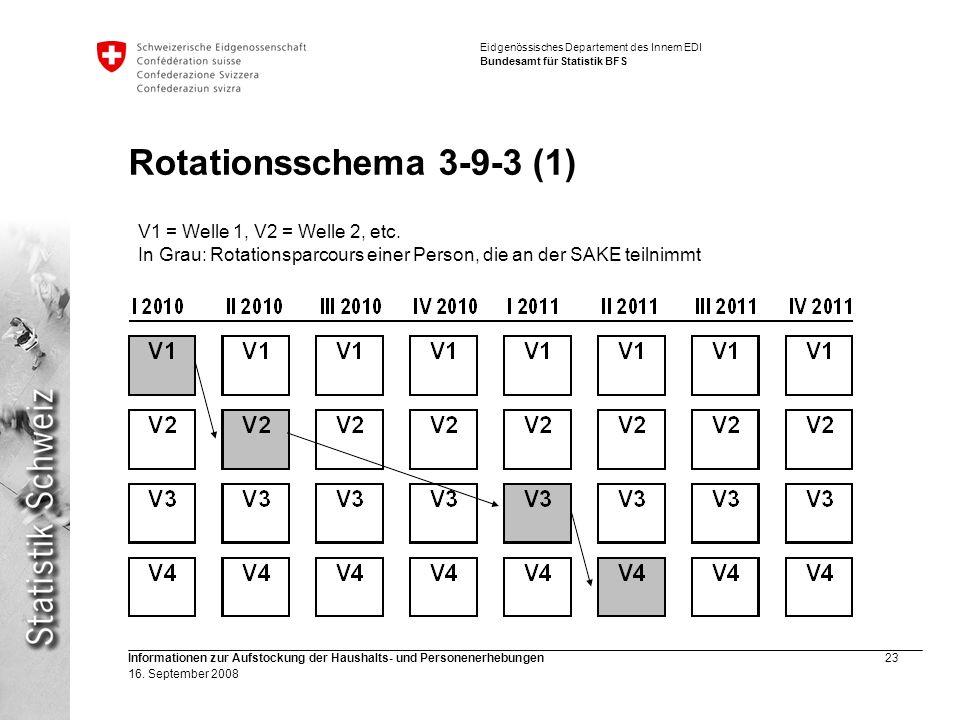 Rotationsschema 3-9-3 (1) V1 = Welle 1, V2 = Welle 2, etc.