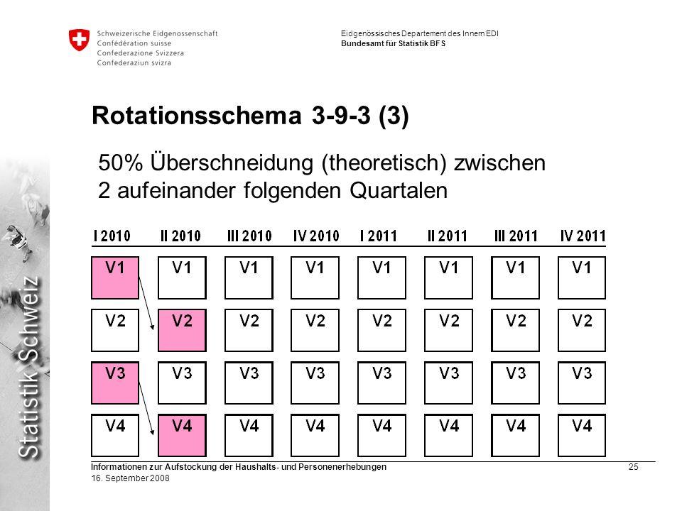 Rotationsschema 3-9-3 (3) 50% Überschneidung (theoretisch) zwischen