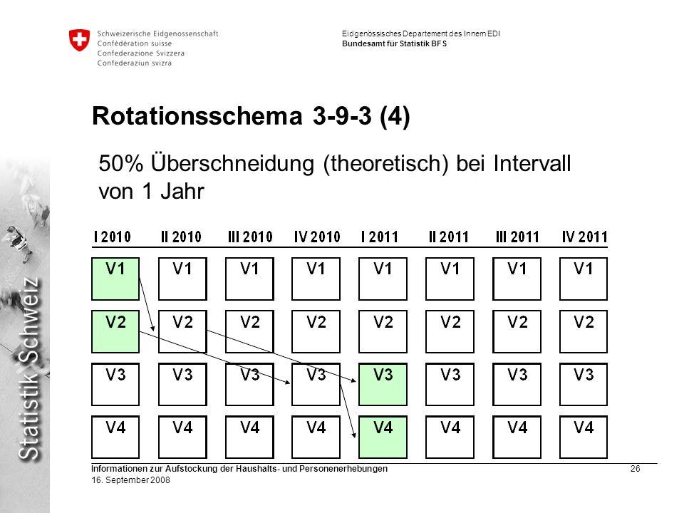 Rotationsschema 3-9-3 (4) 50% Überschneidung (theoretisch) bei Intervall von 1 Jahr