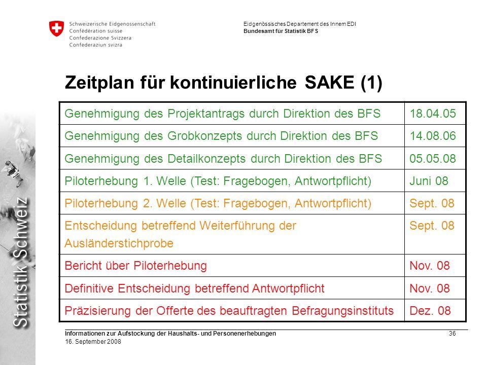 Zeitplan für kontinuierliche SAKE (1)