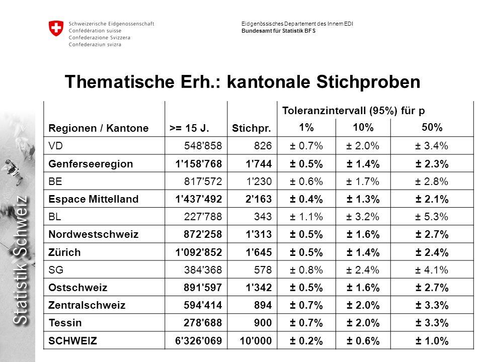 Thematische Erh.: kantonale Stichproben