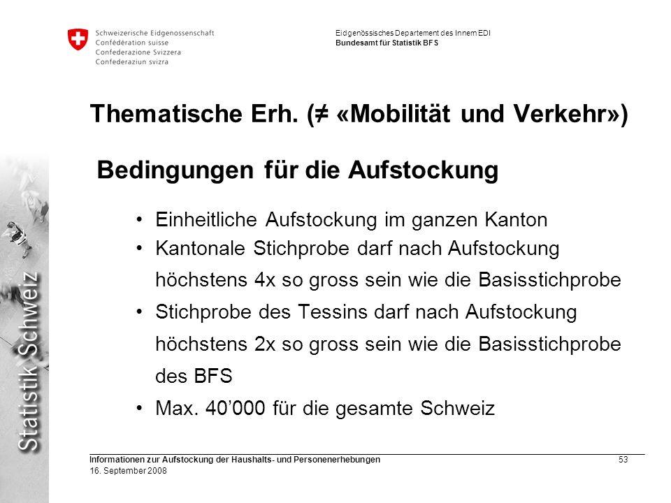 Thematische Erh. (≠ «Mobilität und Verkehr»)