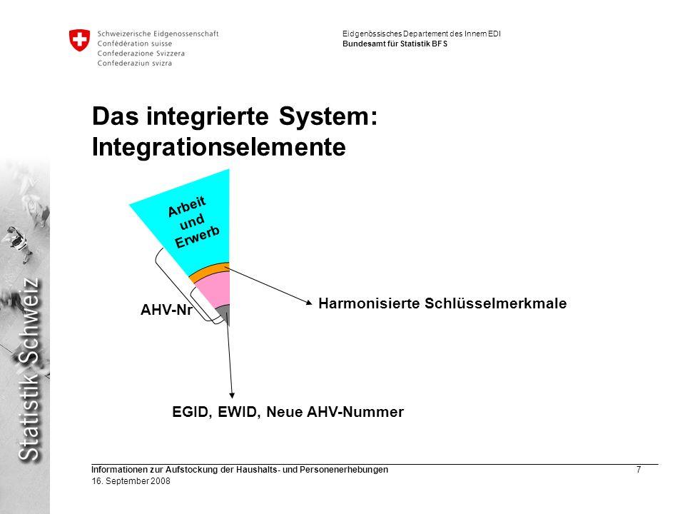 Das integrierte System: Integrationselemente