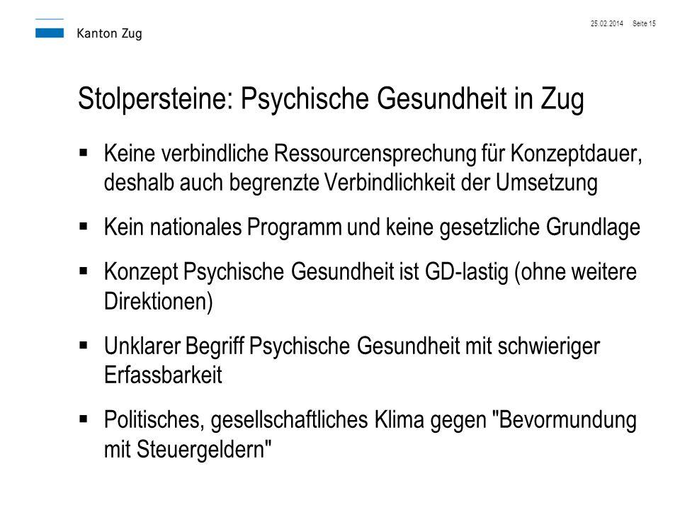 Stolpersteine: Psychische Gesundheit in Zug