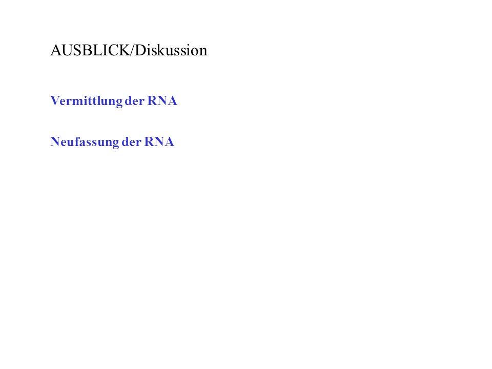 AUSBLICK/Diskussion Vermittlung der RNA