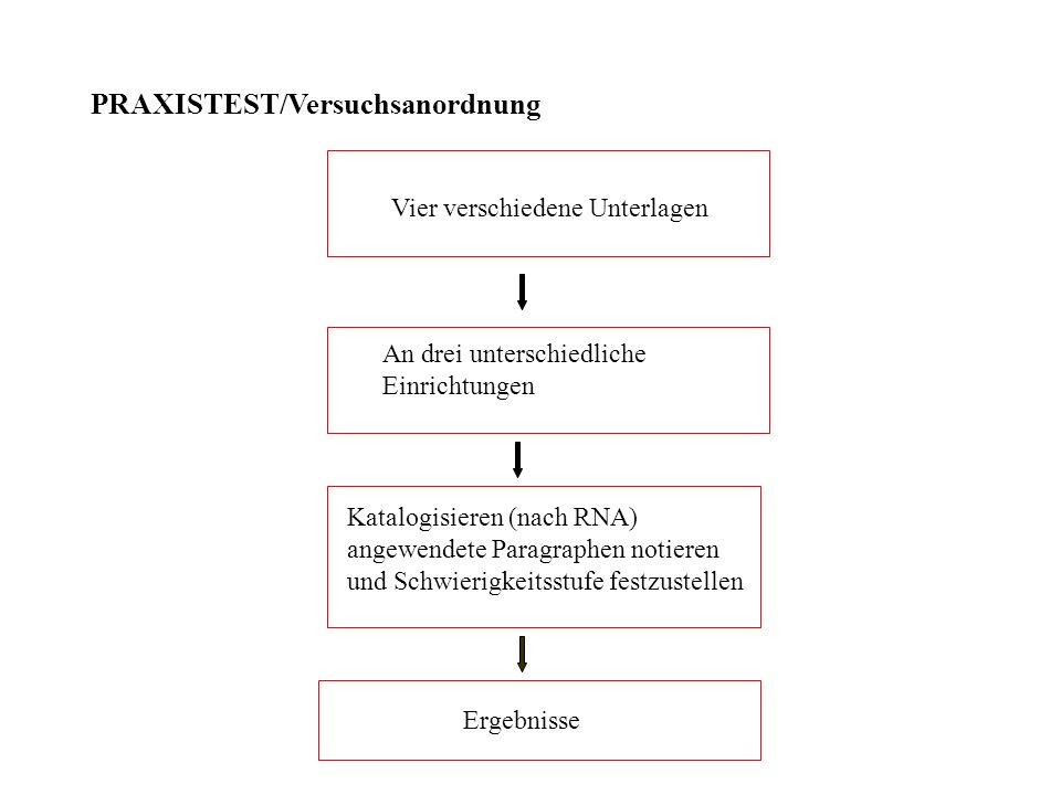 PRAXISTEST/Versuchsanordnung